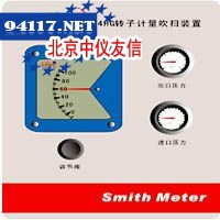 Smith3014型转子计量吹扫装置