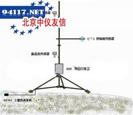 HTWS07波温比测量系统
