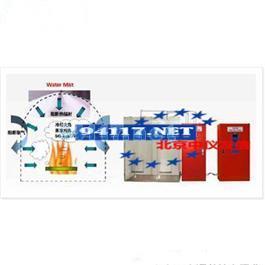 喷水灭火系统FS-WS
